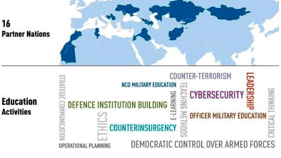 بعد الولايات المتحدة.. حلف شمال الأطلسي يعتمد بدوره الخريطة الكاملة للمغرب