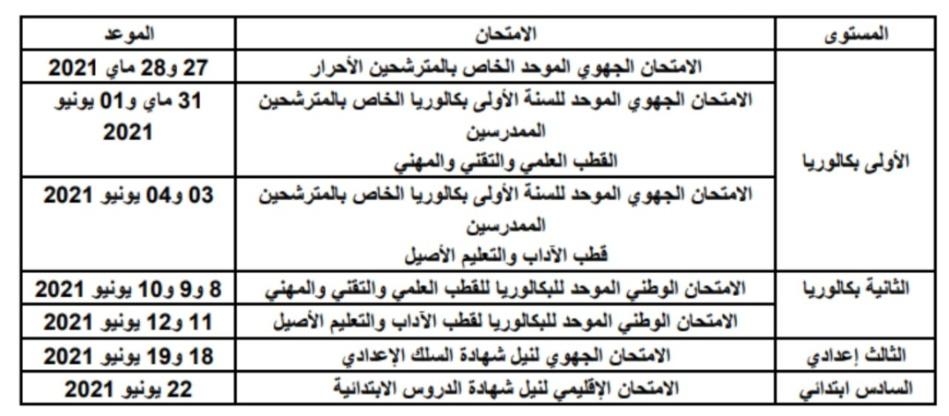 وزارة التربية الوطنية تغير في مواعيد امتحانات الباكالوريا بسبب تداعيات الجائحة