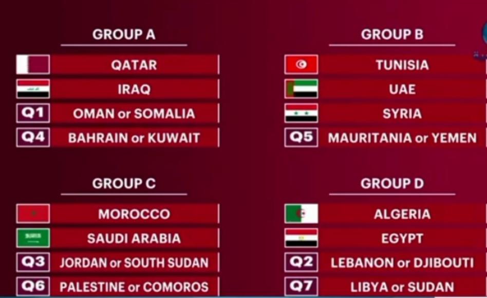 بالفيديو: قرعة كأس العرب 2021 تضع المغرب في المجموعة الثالثة رفقة هذه المنتخبات