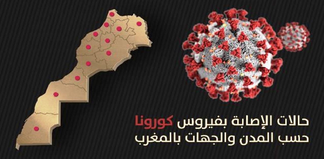 حصيلة فيروس كورونا بالمغرب ليوم الخميس 29 أبريل
