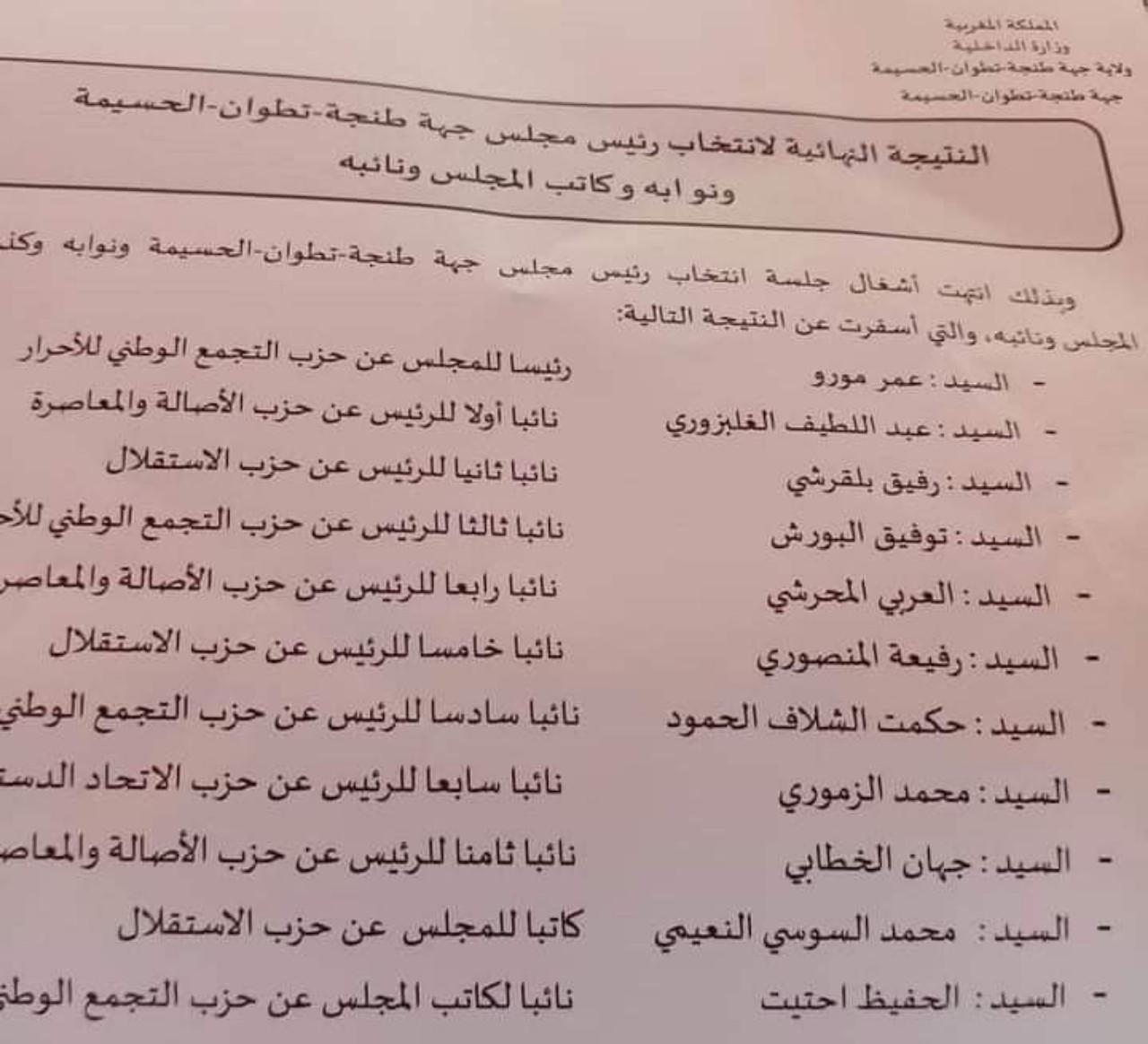 بلقرشي يظفر بالنيابة الثانية لرئاسة جهة طنجة-تطوان-الحسيمة