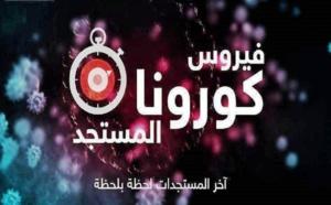 حصيلة فيروس كورونا بالمغرب ليوم الأربعاء 05 ماي